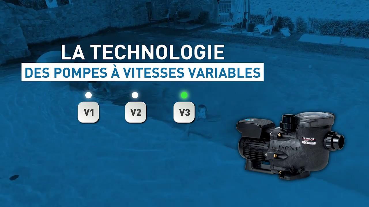 Pompes Vitesses Variables