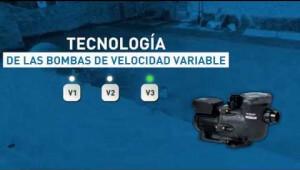 Bombas de velocidad variable